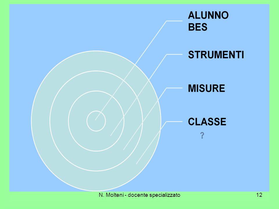 N. Molteni - docente specializzato12