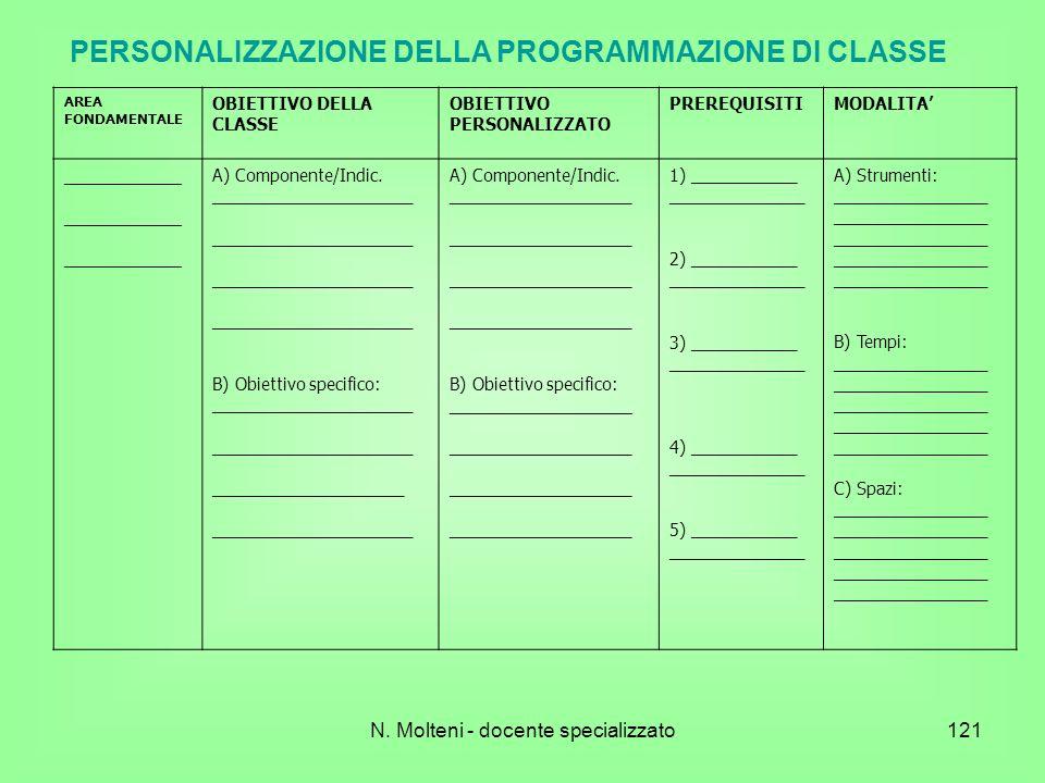 121 PERSONALIZZAZIONE DELLA PROGRAMMAZIONE DI CLASSE AREA FONDAMENTALE OBIETTIVO DELLA CLASSE OBIETTIVO PERSONALIZZATO PREREQUISITIMODALITA __________