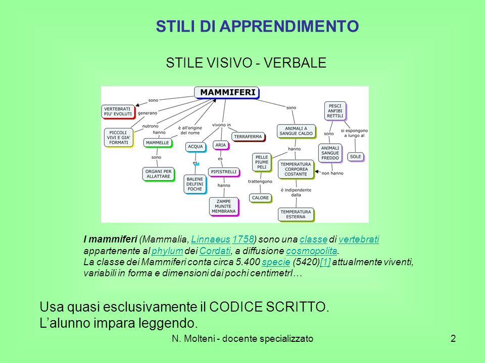 N. Molteni - docente specializzato2 STILI DI APPRENDIMENTO STILE VISIVO - VERBALE Usa quasi esclusivamente il CODICE SCRITTO. Lalunno impara leggendo.