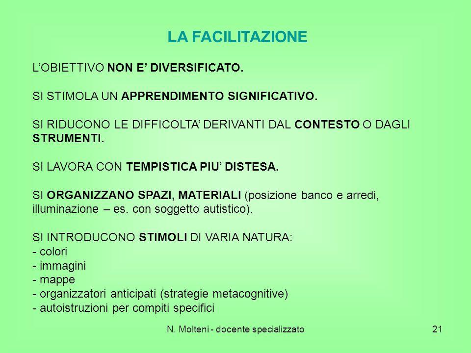 N. Molteni - docente specializzato21 LA FACILITAZIONE LOBIETTIVO NON E DIVERSIFICATO. SI STIMOLA UN APPRENDIMENTO SIGNIFICATIVO. SI RIDUCONO LE DIFFIC