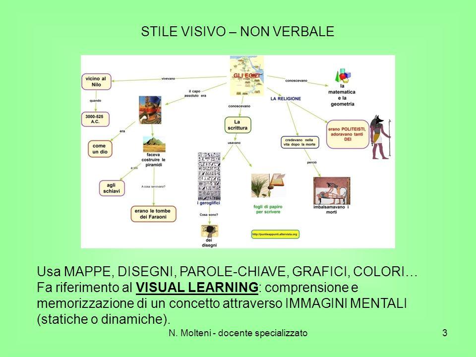 N. Molteni - docente specializzato3 STILE VISIVO – NON VERBALE Usa MAPPE, DISEGNI, PAROLE-CHIAVE, GRAFICI, COLORI… Fa riferimento al VISUAL LEARNING: