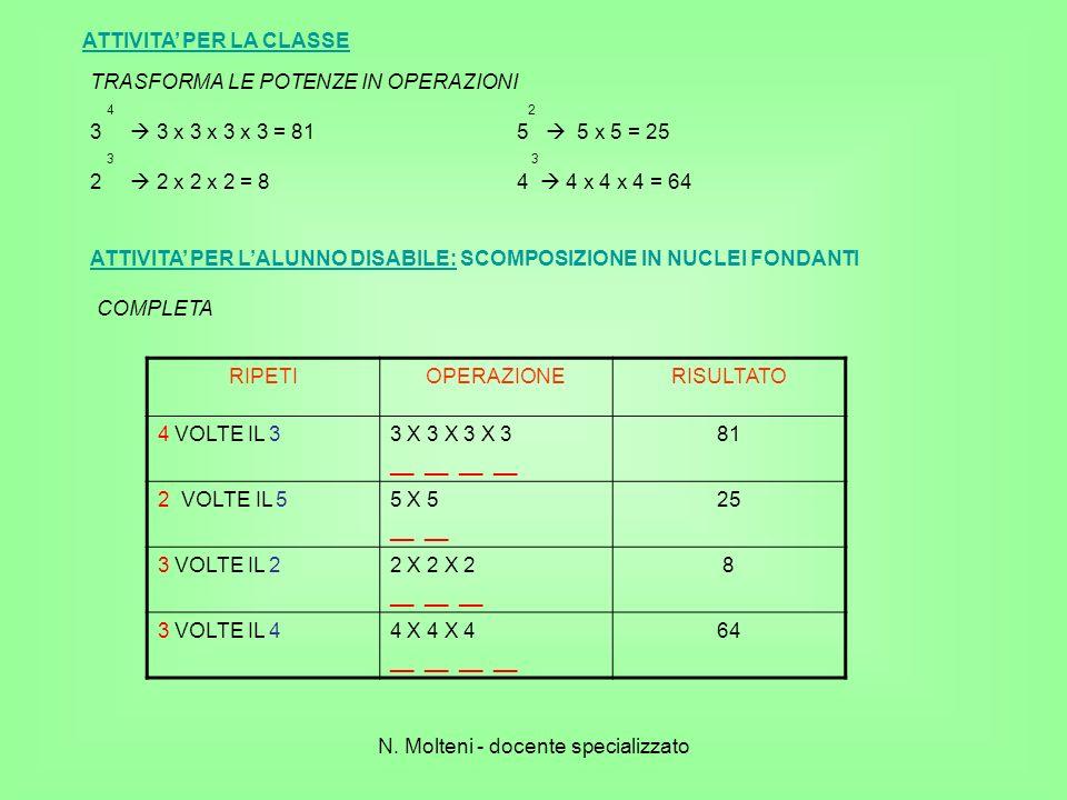 ATTIVITA PER LA CLASSE TRASFORMA LE POTENZE IN OPERAZIONI 4 2 3 3 x 3 x 3 x 3 = 815 5 x 5 = 25 3 3 2 2 x 2 x 2 = 84 4 x 4 x 4 = 64 ATTIVITA PER LALUNN
