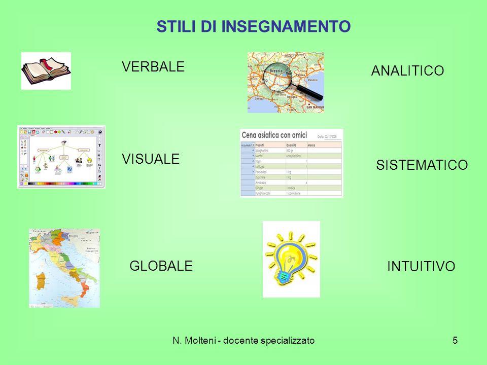 N. Molteni - docente specializzato5 STILI DI INSEGNAMENTO VERBALE VISUALE GLOBALE ANALITICO SISTEMATICO INTUITIVO