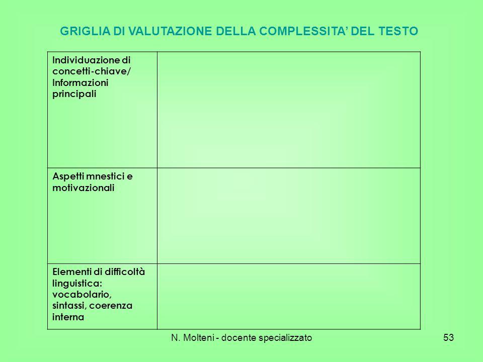 N. Molteni - docente specializzato53 Individuazione di concetti-chiave/ Informazioni principali Aspetti mnestici e motivazionali Elementi di difficolt