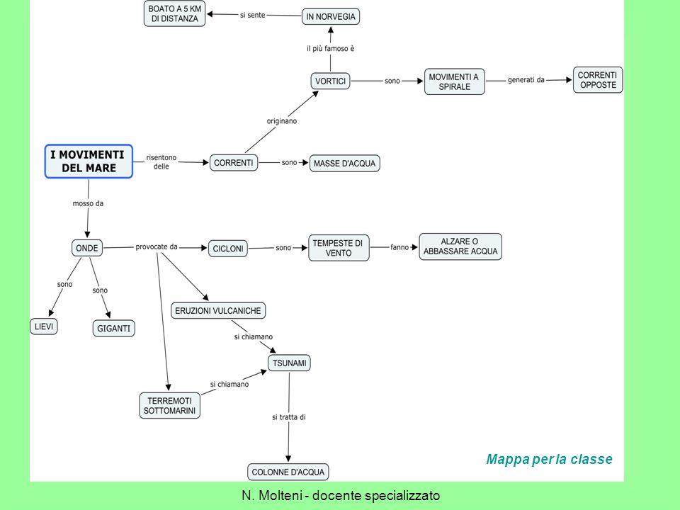Mappa per la classe N. Molteni - docente specializzato