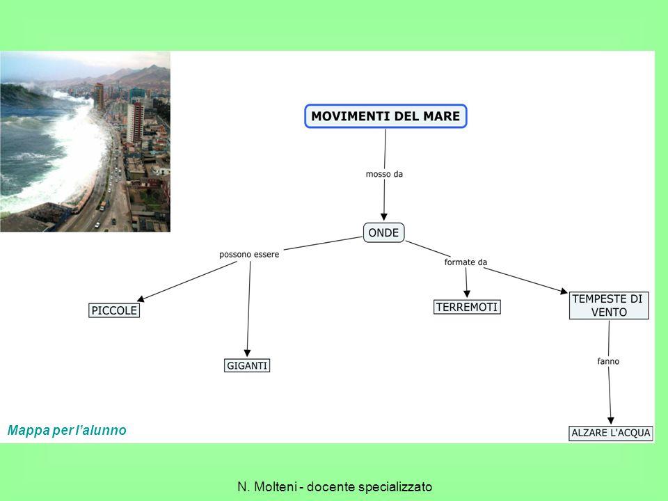 Mappa per lalunno N. Molteni - docente specializzato