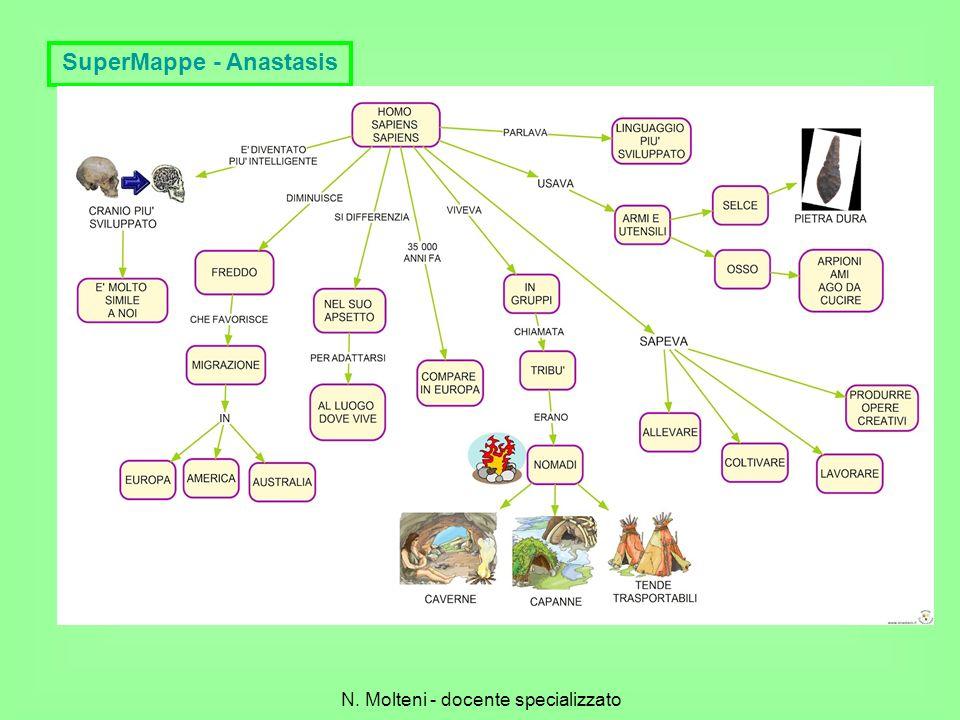 SuperMappe - Anastasis N. Molteni - docente specializzato