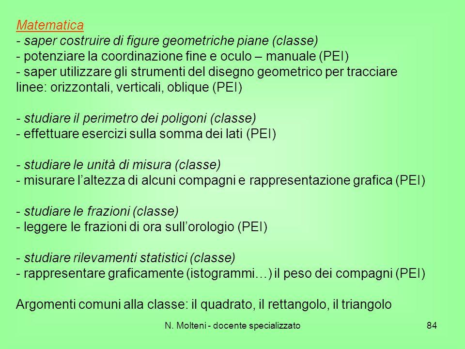 N. Molteni - docente specializzato84 Matematica - saper costruire di figure geometriche piane (classe) - potenziare la coordinazione fine e oculo – ma