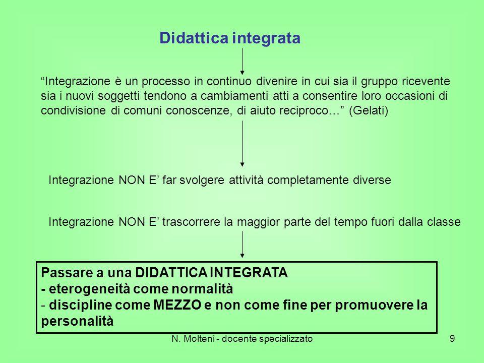N. Molteni - docente specializzato9 Didattica integrata Integrazione è un processo in continuo divenire in cui sia il gruppo ricevente sia i nuovi sog