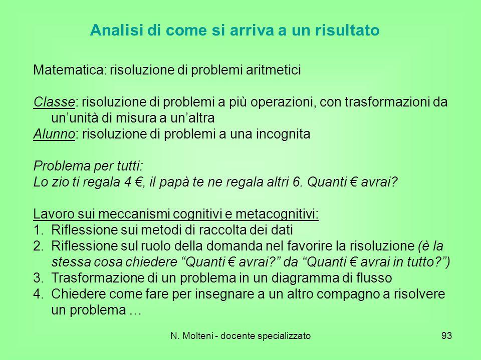 N. Molteni - docente specializzato93 Analisi di come si arriva a un risultato Matematica: risoluzione di problemi aritmetici Classe: risoluzione di pr