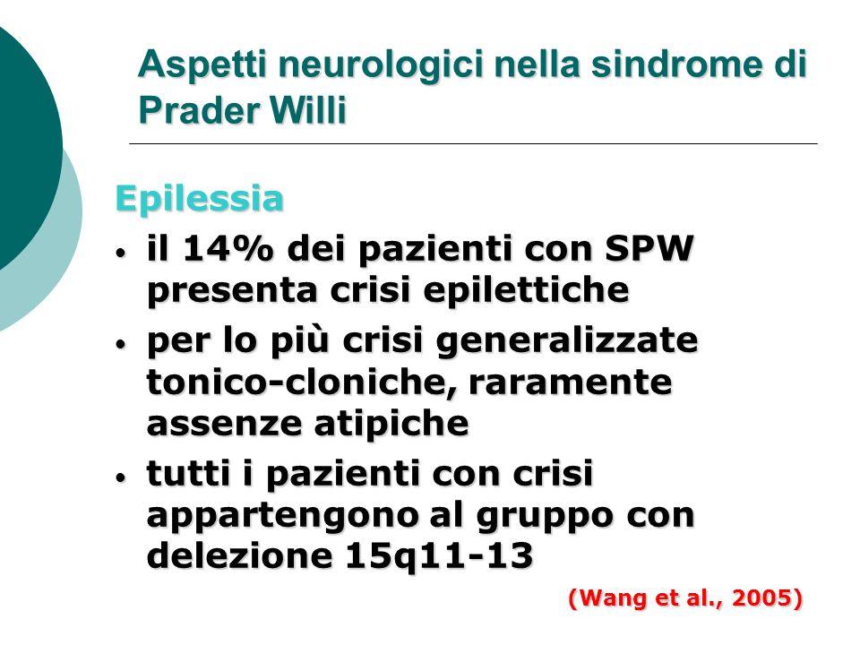 Aspetti neurologici nella sindrome di Prader Willi Epilessia il 14% dei pazienti con SPW presenta crisi epilettiche il 14% dei pazienti con SPW presen