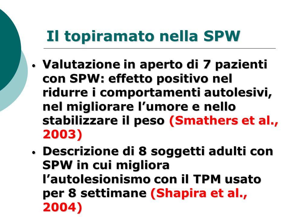 Il topiramato nella SPW Valutazione in aperto di 7 pazienti con SPW: effetto positivo nel ridurre i comportamenti autolesivi, nel migliorare lumore e