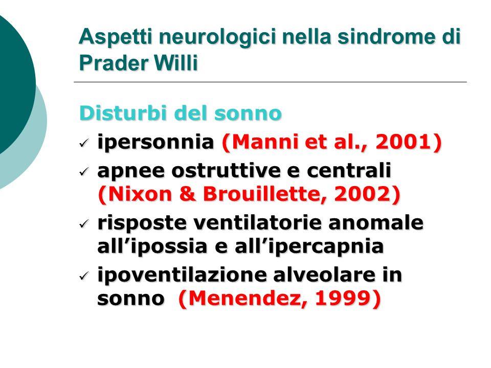 Disturbi del sonno ipersonnia (Manni et al., 2001) ipersonnia (Manni et al., 2001) apnee ostruttive e centrali (Nixon & Brouillette, 2002) apnee ostru