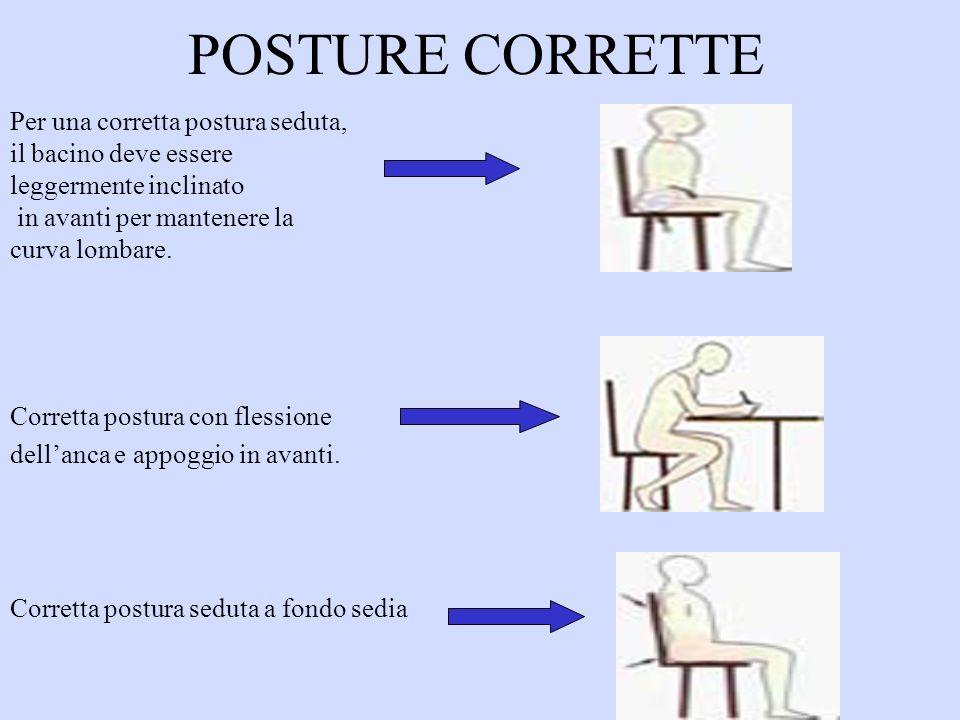 POSTURE CORRETTE Per una corretta postura seduta, il bacino deve essere leggermente inclinato in avanti per mantenere la curva lombare. Corretta postu