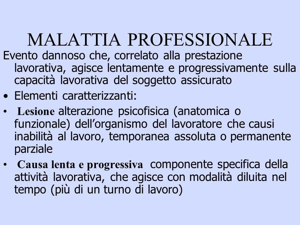 MALATTIA PROFESSIONALE Evento dannoso che, correlato alla prestazione lavorativa, agisce lentamente e progressivamente sulla capacità lavorativa del s