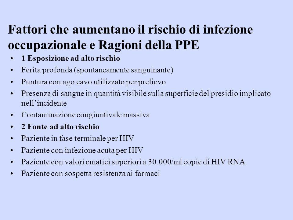 Fattori che aumentano il rischio di infezione occupazionale e Ragioni della PPE 1 Esposizione ad alto rischio Ferita profonda (spontaneamente sanguina