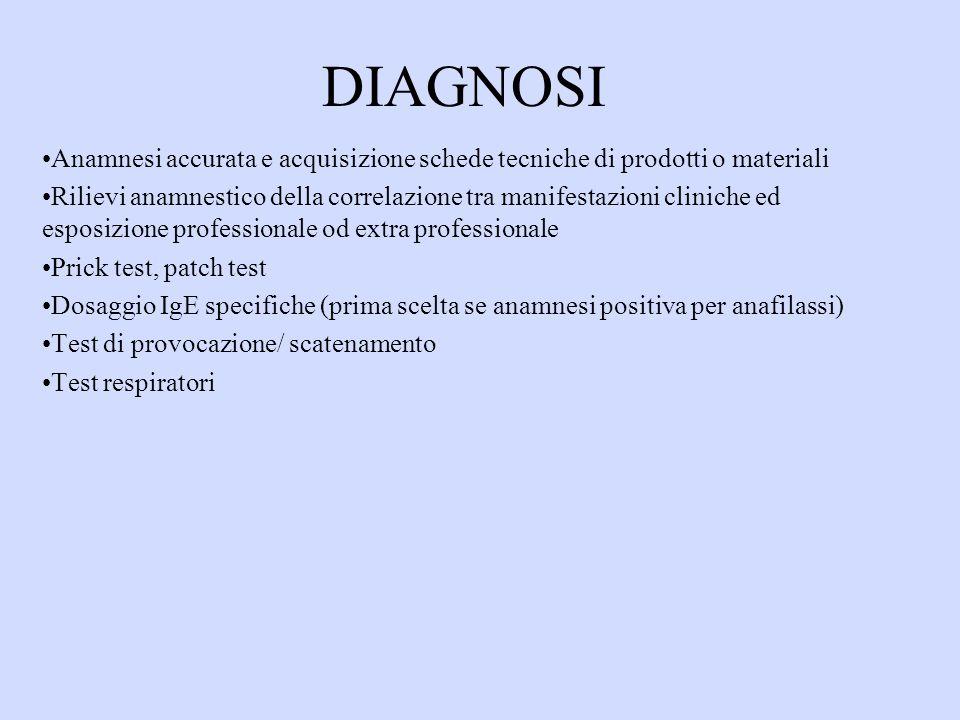 DIAGNOSI Anamnesi accurata e acquisizione schede tecniche di prodotti o materiali Rilievi anamnestico della correlazione tra manifestazioni cliniche e