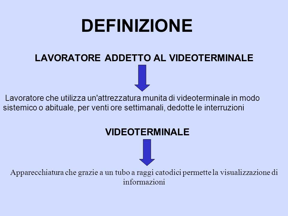 DEFINIZIONE LAVORATORE ADDETTO AL VIDEOTERMINALE Lavoratore che utilizza un'attrezzatura munita di videoterminale in modo sistemico o abituale, per ve