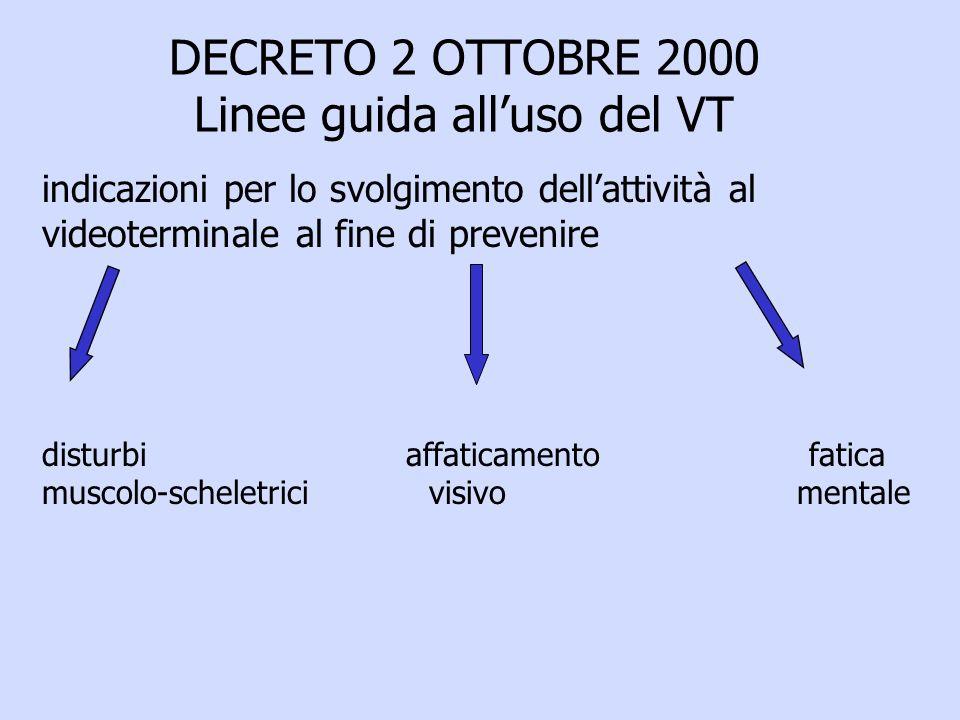 DECRETO 2 OTTOBRE 2000 Linee guida alluso del VT indicazioni per lo svolgimento dellattività al videoterminale al fine di prevenire disturbi affaticam