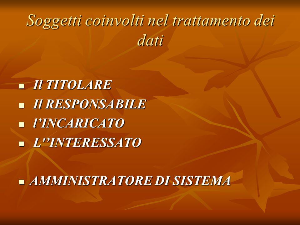 Il TITOLARE Il TITOLARE Il RESPONSABILE Il RESPONSABILE lINCARICATO lINCARICATO L'INTERESSATO L'INTERESSATO AMMINISTRATORE DI SISTEMA AMMINISTRATORE D