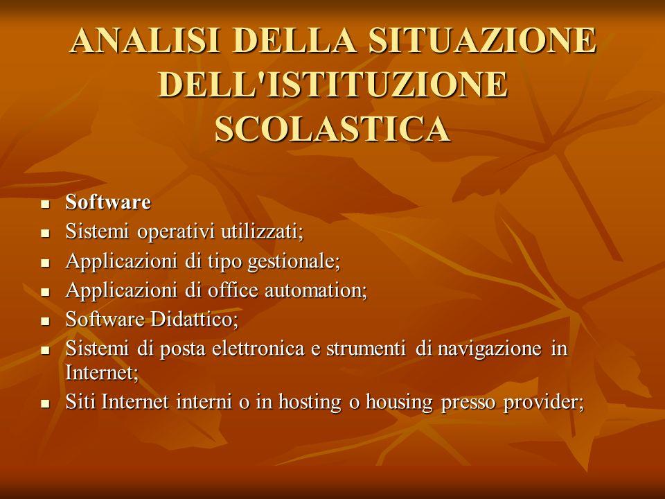 Software Software Sistemi operativi utilizzati; Sistemi operativi utilizzati; Applicazioni di tipo gestionale; Applicazioni di tipo gestionale; Applic