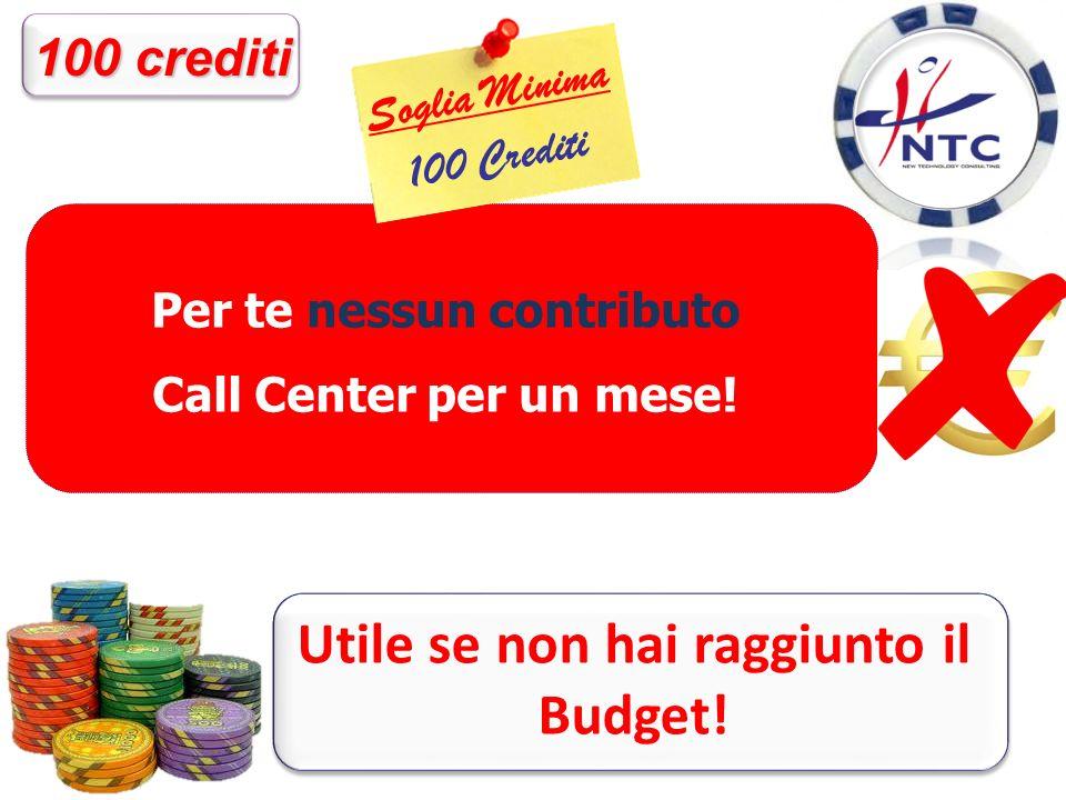 Per te nessun contributo Call Center per un mese.Utile se non hai raggiunto il Budget.