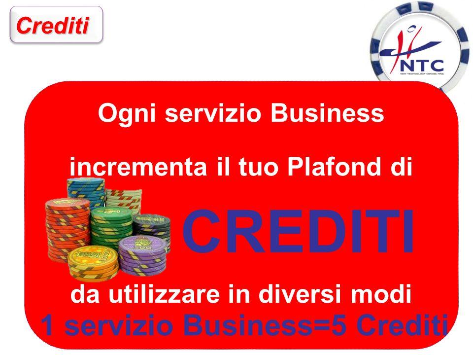 Ogni servizio Business incrementa il tuo Plafond di da utilizzare in diversi modi Crediti 1 servizio Business=5 Crediti CREDITI