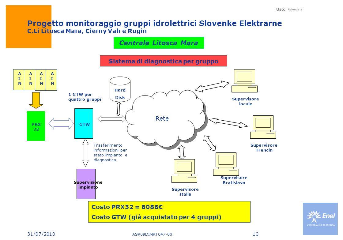 31/07/2010 Uso: Aziendale Progetto monitoraggio gruppi idrolettrici Slovenke Elektrarne C.Li Litosca Mara, Cierny Vah e Rugin ASP09DINRT047-00 10 Centrale Litosca Mara Sistema di diagnostica per gruppo AINAIN AINAIN PRX 32 GTW Rete Supervisore locale Supervisore Trencin Supervisore Bratislava Supervisore Italia Costo PRX32 = 8086 Costo GTW (già acquistato per 4 gruppi) Supervisione impianto Trasferimento informazioni per stato impianto e diagnostica 1 GTW per quattro gruppi Hard Disk AINAIN AINAIN