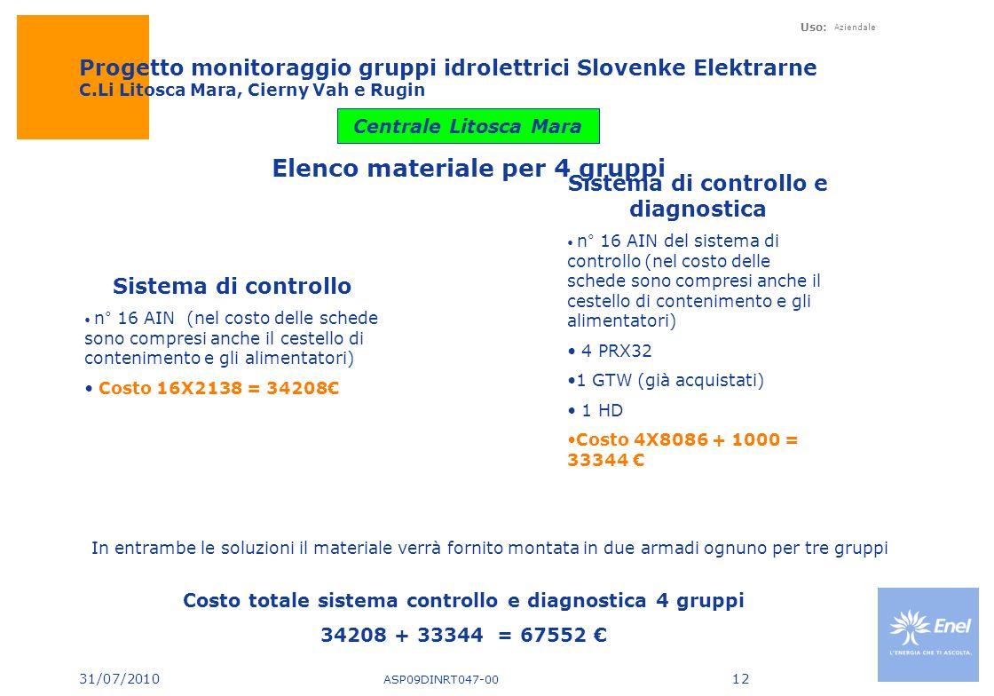 31/07/2010 Uso: Aziendale Progetto monitoraggio gruppi idrolettrici Slovenke Elektrarne C.Li Litosca Mara, Cierny Vah e Rugin ASP09DINRT047-00 12 Elenco materiale per 4 gruppi Sistema di controllo n° 16 AIN (nel costo delle schede sono compresi anche il cestello di contenimento e gli alimentatori) Costo 16X2138 = 34208 Sistema di controllo e diagnostica n° 16 AIN del sistema di controllo (nel costo delle schede sono compresi anche il cestello di contenimento e gli alimentatori) 4 PRX32 1 GTW (già acquistati) 1 HD Costo 4X8086 + 1000 = 33344 Costo totale sistema controllo e diagnostica 4 gruppi 34208 + 33344 = 67552 In entrambe le soluzioni il materiale verrà fornito montata in due armadi ognuno per tre gruppi Centrale Litosca Mara