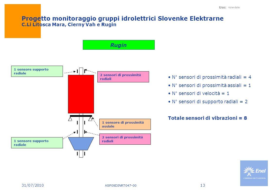 31/07/2010 Uso: Aziendale Progetto monitoraggio gruppi idrolettrici Slovenke Elektrarne C.Li Litosca Mara, Cierny Vah e Rugin ASP09DINRT047-00 13 2 sensori di prossimità radiali 1 sensore supporto radiale 1 sensore di prossimità assiale Rugin N° sensori di prossimità radiali = 4 N° sensori di prossimità assiali = 1 N° sensori di velocità = 1 N° sensori di supporto radiali = 2 Totale sensori di vibrazioni = 8 1 sensore supporto radiale