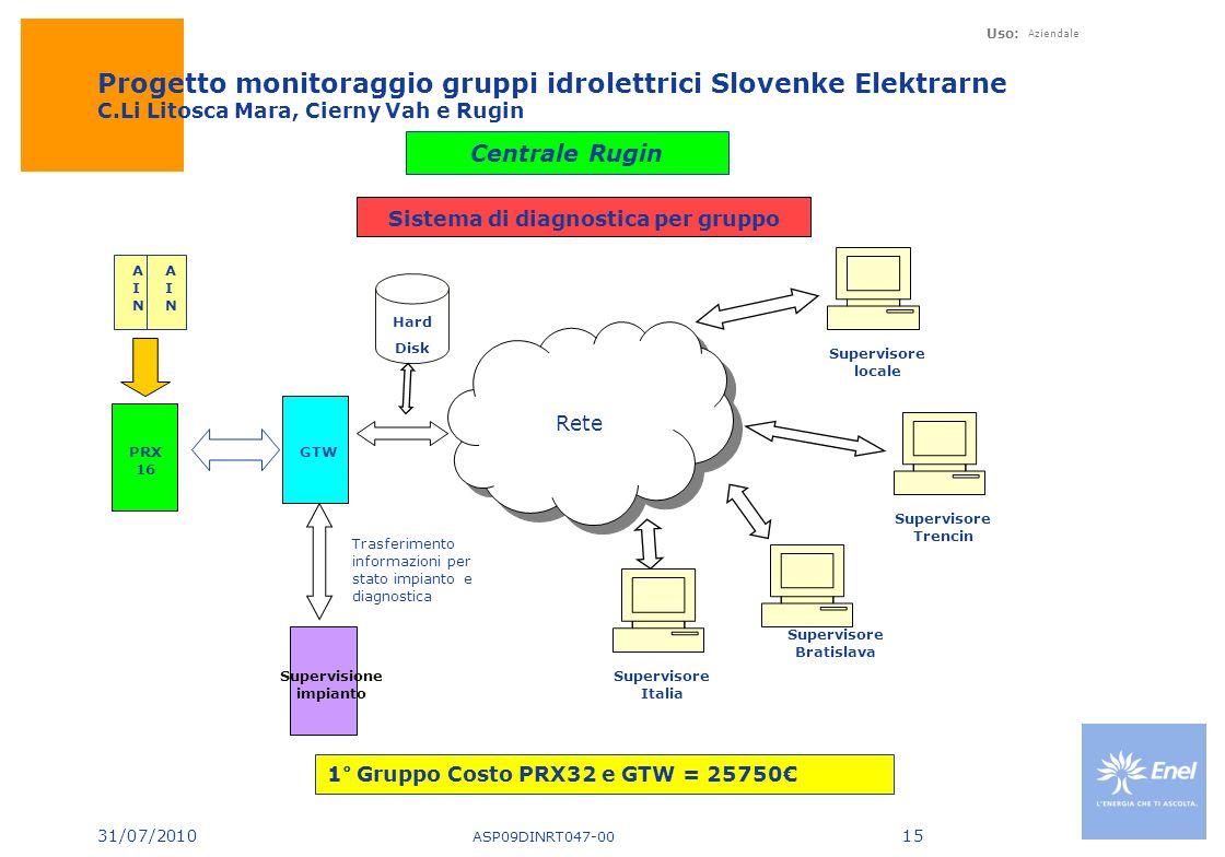 31/07/2010 Uso: Aziendale Progetto monitoraggio gruppi idrolettrici Slovenke Elektrarne C.Li Litosca Mara, Cierny Vah e Rugin ASP09DINRT047-00 15 Centrale Rugin Sistema di diagnostica per gruppo AINAIN AINAIN PRX 16 GTW Rete Supervisore locale Supervisore Trencin Supervisore Bratislava Supervisore Italia 1° Gruppo Costo PRX32 e GTW = 25750 Supervisione impianto Trasferimento informazioni per stato impianto e diagnostica Hard Disk