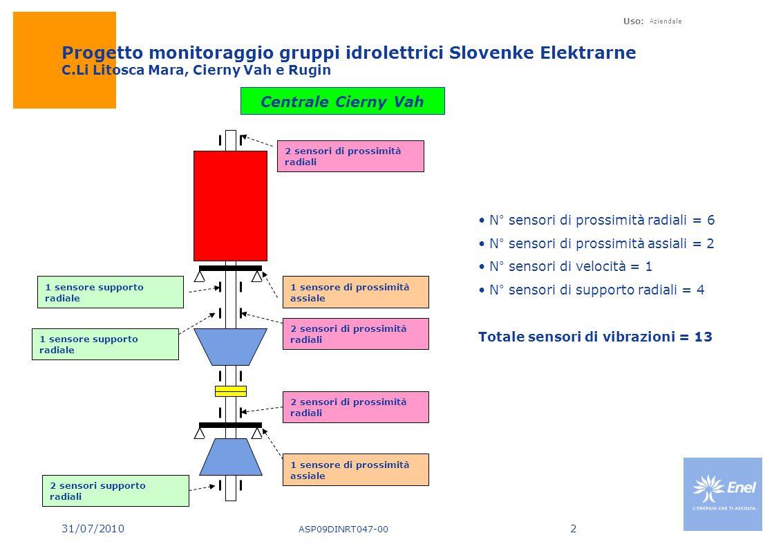 31/07/2010 Uso: Aziendale Progetto monitoraggio gruppi idrolettrici Slovenke Elektrarne C.Li Litosca Mara, Cierny Vah e Rugin ASP09DINRT047-00 2 2 sensori di prossimità radiali 2 sensori supporto radiali 1 sensore supporto radiale 1 sensore di prossimità assiale Centrale Cierny Vah N° sensori di prossimità radiali = 6 N° sensori di prossimità assiali = 2 N° sensori di velocità = 1 N° sensori di supporto radiali = 4 Totale sensori di vibrazioni = 13 1 sensore supporto radiale