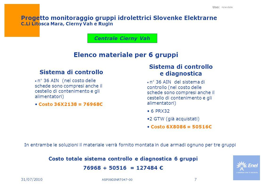 31/07/2010 Uso: Aziendale Progetto monitoraggio gruppi idrolettrici Slovenke Elektrarne C.Li Litosca Mara, Cierny Vah e Rugin ASP09DINRT047-00 7 Elenco materiale per 6 gruppi Sistema di controllo n° 36 AIN (nel costo delle schede sono compresi anche il cestello di contenimento e gli alimentatori) Costo 36X2138 = 76968 Sistema di controllo e diagnostica n° 36 AIN del sistema di controllo (nel costo delle schede sono compresi anche il cestello di contenimento e gli alimentatori) 6 PRX32 2 GTW (già acquistati) Costo 6X8086 = 50516 Centrale Cierny Vah Costo totale sistema controllo e diagnostica 6 gruppi 76968 + 50516 = 127484 In entrambe le soluzioni il materiale verrà fornito montata in due armadi ognuno per tre gruppi