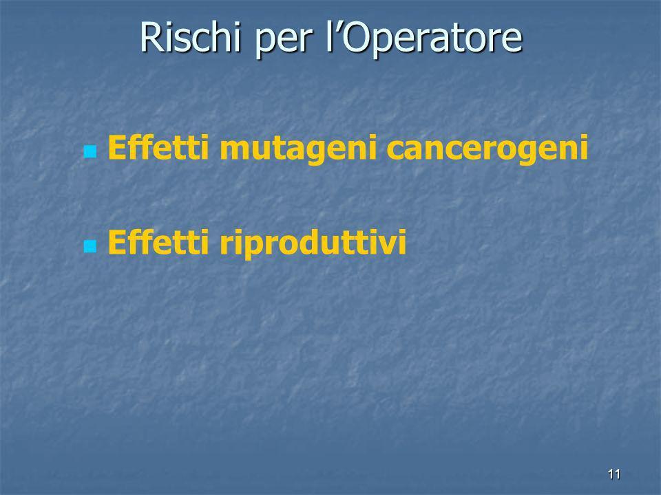 11 Rischi per lOperatore Effetti mutageni cancerogeni Effetti riproduttivi