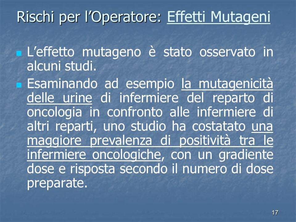17 Rischi per lOperatore: Rischi per lOperatore: Effetti Mutageni Leffetto mutageno è stato osservato in alcuni studi. Esaminando ad esempio la mutage