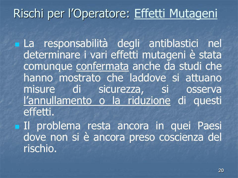 20 Rischi per lOperatore: Rischi per lOperatore: Effetti Mutageni La responsabilità degli antiblastici nel determinare i vari effetti mutageni è stata