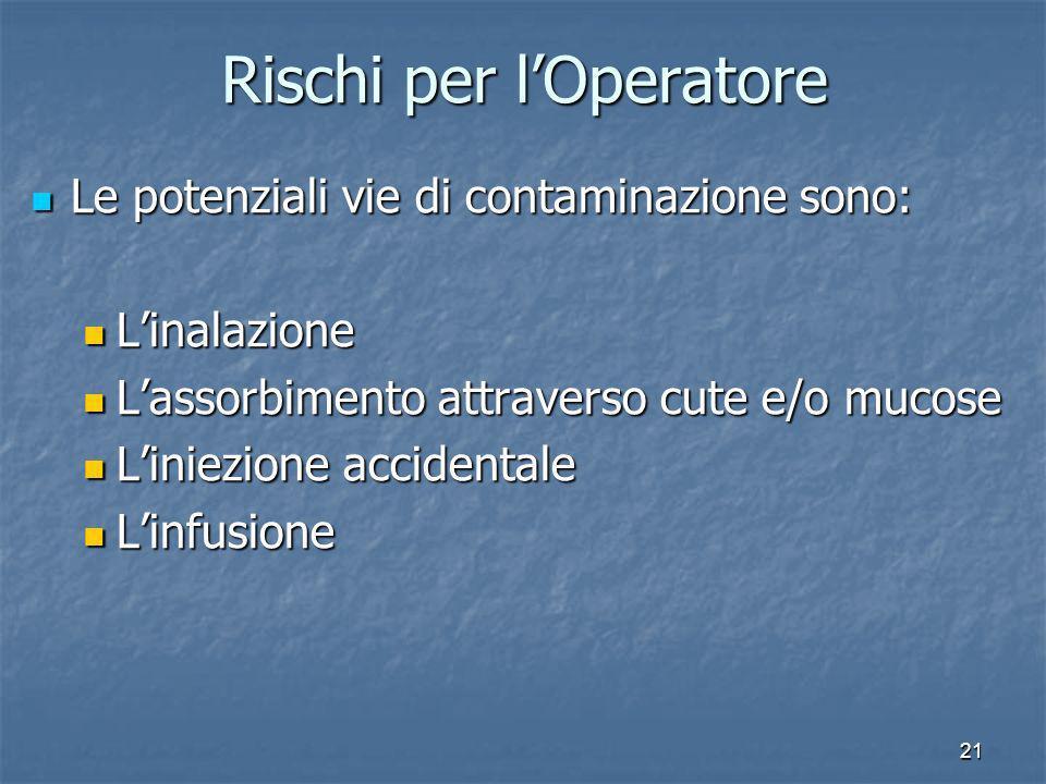 21 Rischi per lOperatore Le potenziali vie di contaminazione sono: Le potenziali vie di contaminazione sono: Linalazione Linalazione Lassorbimento att