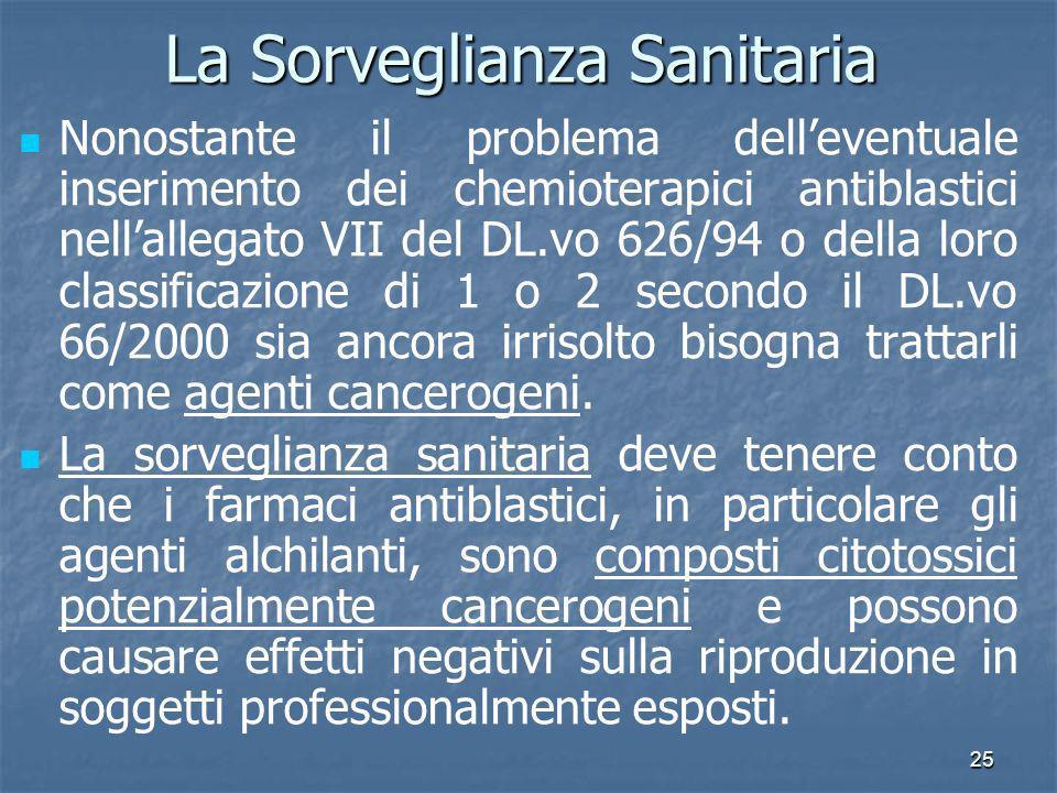 25 La Sorveglianza Sanitaria Nonostante il problema delleventuale inserimento dei chemioterapici antiblastici nellallegato VII del DL.vo 626/94 o dell