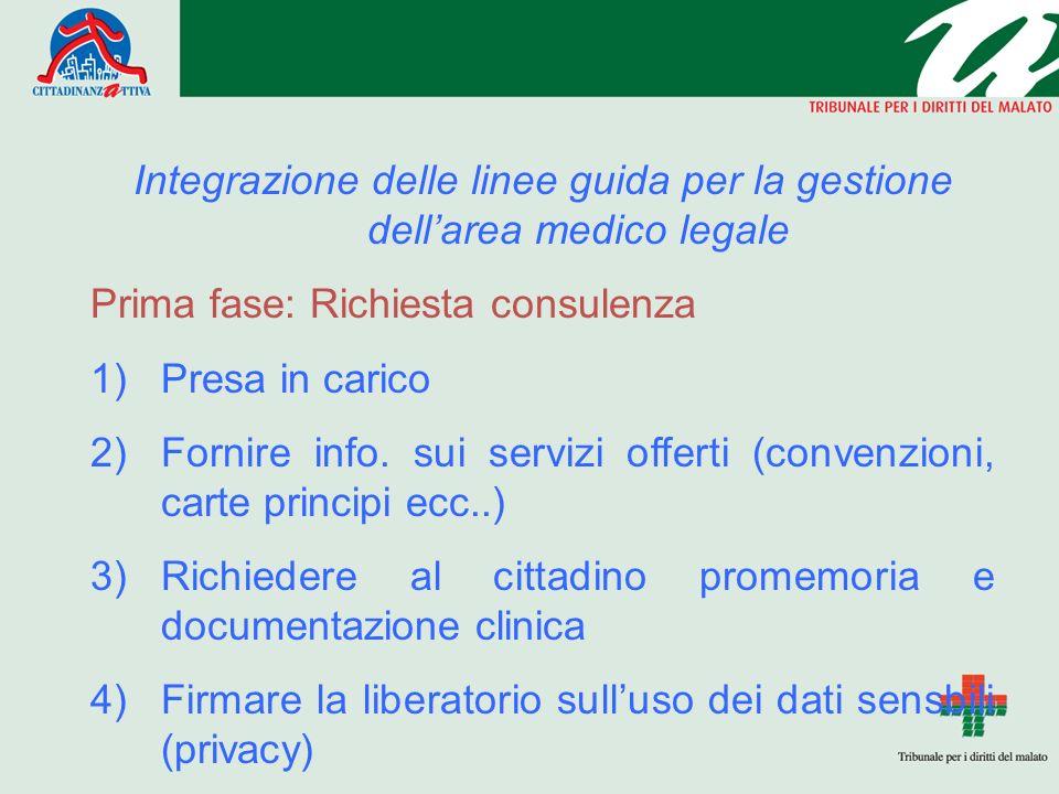 Integrazione delle linee guida per la gestione dellarea medico legale Prima fase: Richiesta consulenza 1)Presa in carico 2)Fornire info.
