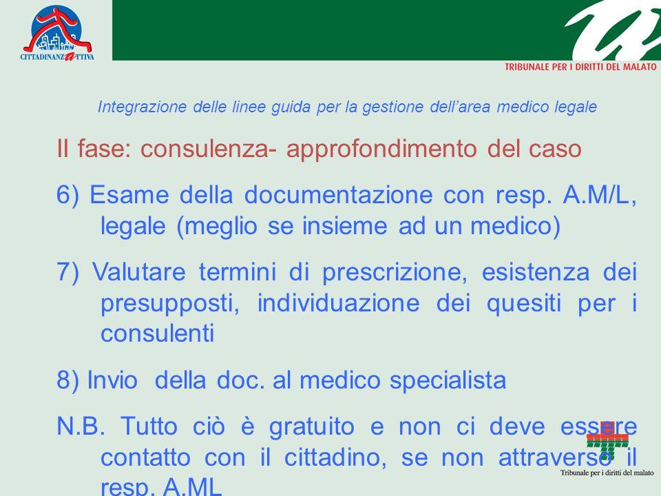 Integrazione delle linee guida per la gestione dellarea medico legale II fase: consulenza- approfondimento del caso 6) Esame della documentazione con resp.