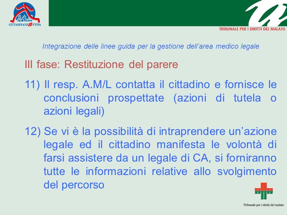Integrazione delle linee guida per la gestione dellarea medico legale III fase: Restituzione del parere 11) Il resp.