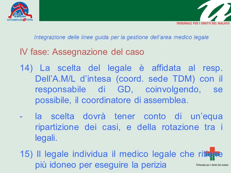 Integrazione delle linee guida per la gestione dellarea medico legale IV fase: Assegnazione del caso 14) La scelta del legale è affidata al resp.