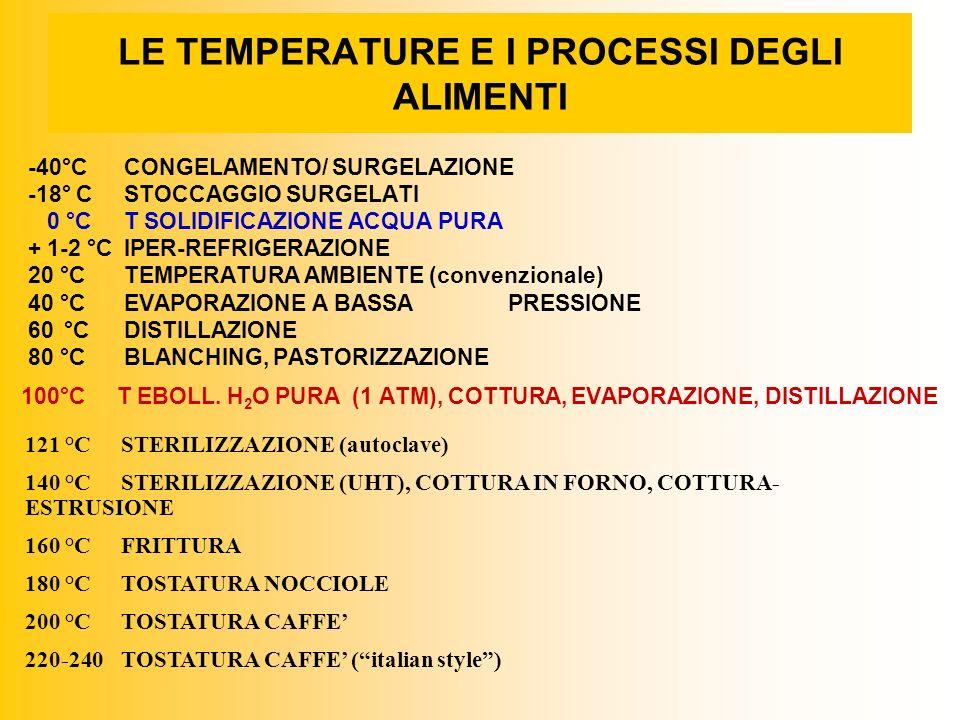 100°CT EBOLL.