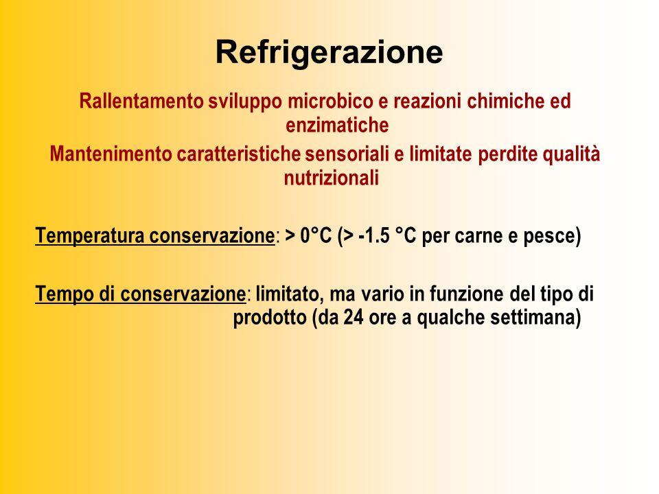Refrigerazione Rallentamento sviluppo microbico e reazioni chimiche ed enzimatiche Mantenimento caratteristiche sensoriali e limitate perdite qualità nutrizionali Temperatura conservazione : > 0°C (> -1.5 °C per carne e pesce) Tempo di conservazione : limitato, ma vario in funzione del tipo di prodotto (da 24 ore a qualche settimana)
