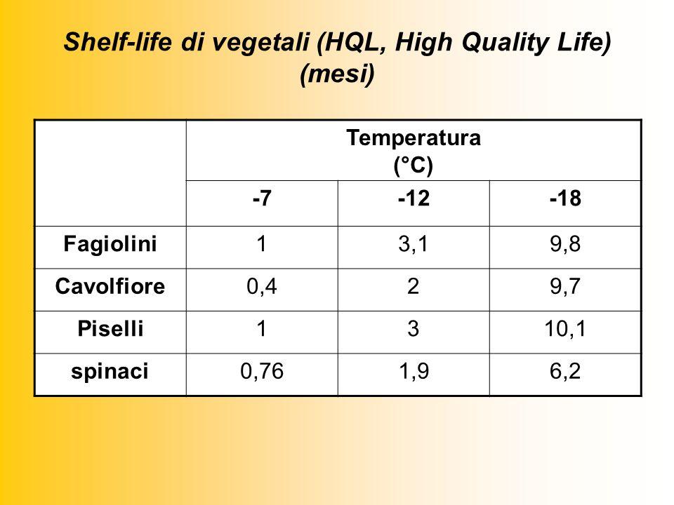 Shelf-life di vegetali (HQL, High Quality Life) (mesi) Temperatura (°C) -7-12-18 Fagiolini13,19,8 Cavolfiore0,429,7 Piselli1310,1 spinaci0,761,96,2