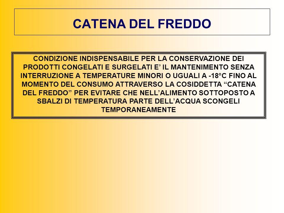 CATENA DEL FREDDO CONDIZIONE INDISPENSABILE PER LA CONSERVAZIONE DEI PRODOTTI CONGELATI E SURGELATI E IL MANTENIMENTO SENZA INTERRUZIONE A TEMPERATURE MINORI O UGUALI A -18°C FINO AL MOMENTO DEL CONSUMO ATTRAVERSO LA COSIDDETTA CATENA DEL FREDDO PER EVITARE CHE NELLALIMENTO SOTTOPOSTO A SBALZI DI TEMPERATURA PARTE DELLACQUA SCONGELI TEMPORANEAMENTE