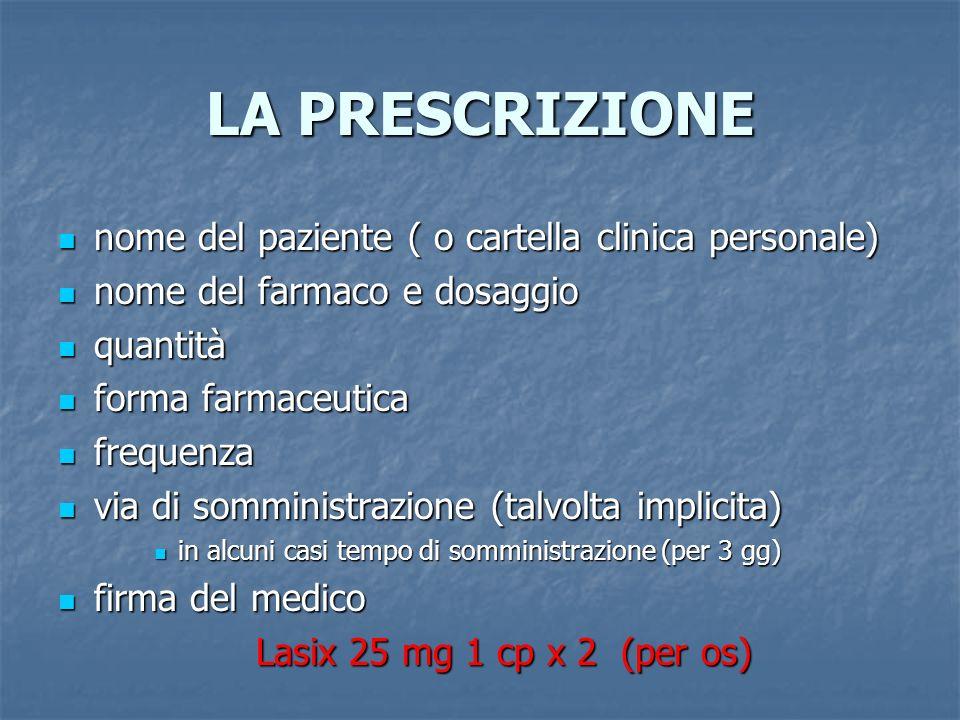 LA PRESCRIZIONE nome del paziente ( o cartella clinica personale) nome del paziente ( o cartella clinica personale) nome del farmaco e dosaggio nome d