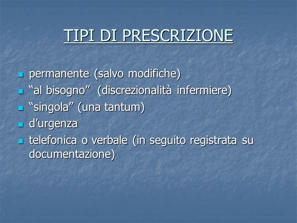 TIPI DI PRESCRIZIONE permanente (salvo modifiche) permanente (salvo modifiche) al bisogno (discrezionalità infermiere) al bisogno (discrezionalità inf