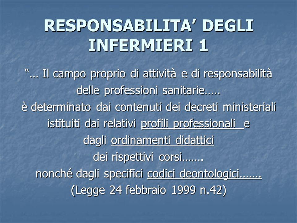 RESPONSABILITA DEGLI INFERMIERI 1 … Il campo proprio di attività e di responsabilità delle professioni sanitarie….. è determinato dai contenuti dei de