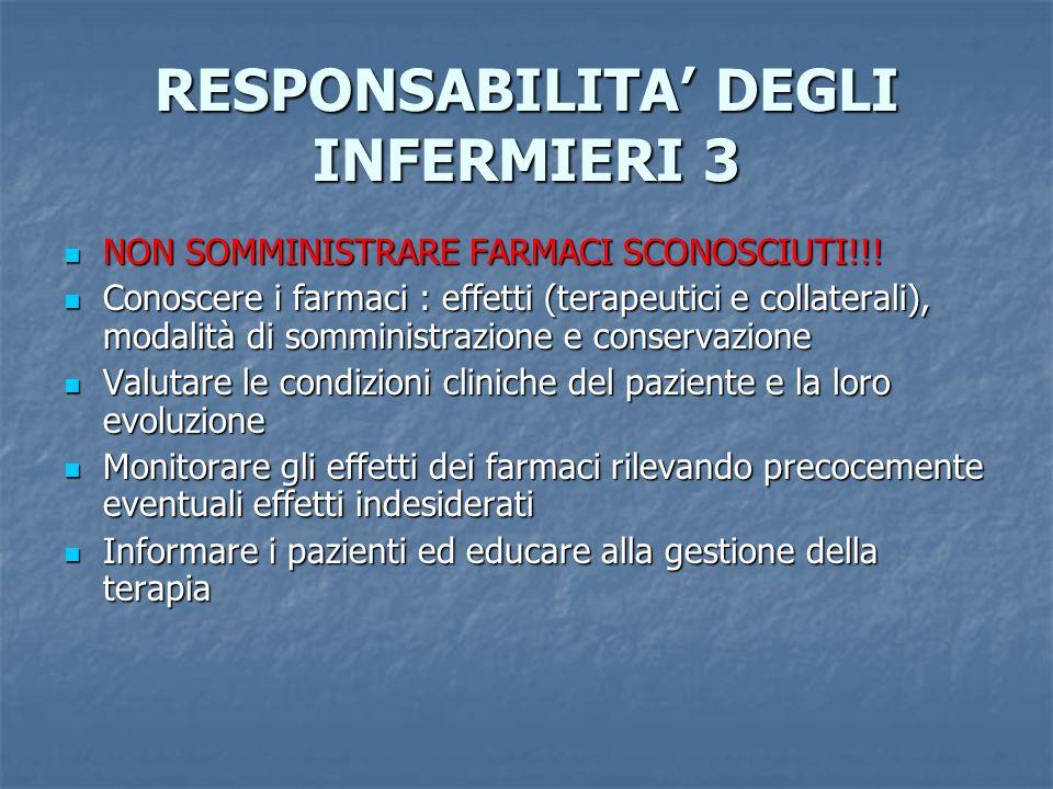 RESPONSABILITA DEGLI INFERMIERI 3 NON SOMMINISTRARE FARMACI SCONOSCIUTI!!! NON SOMMINISTRARE FARMACI SCONOSCIUTI!!! Conoscere i farmaci : effetti (ter